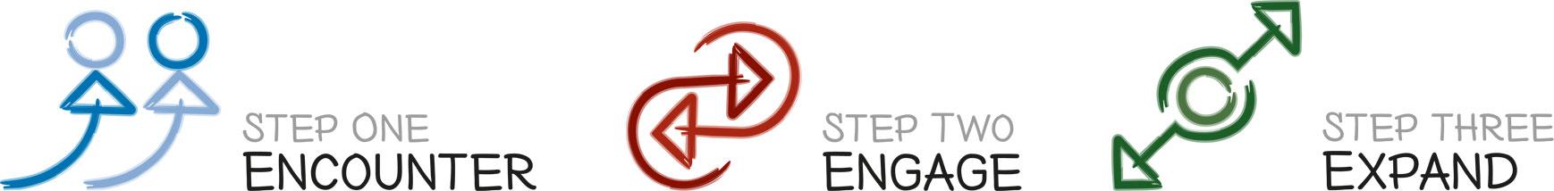 three steps logos